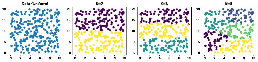 uniform colormapped cluster