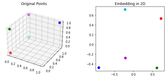 mapping 3d to 2d with multidimensional scaling