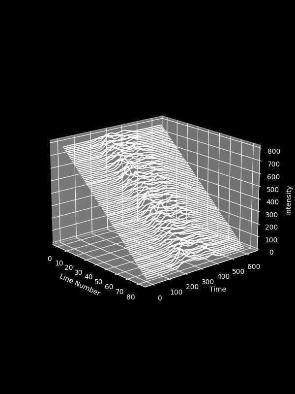 3D Ridge Plot in Matplotlib - CP1919