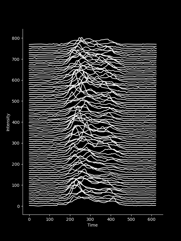 turn individual spines off in matplotlib