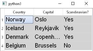 stylized pyqt6 application with custom qss stylesheet